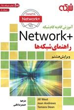 آموزش گامبهگام +Network راهنمای شبکه